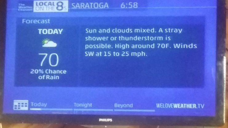 Saratoga Weather